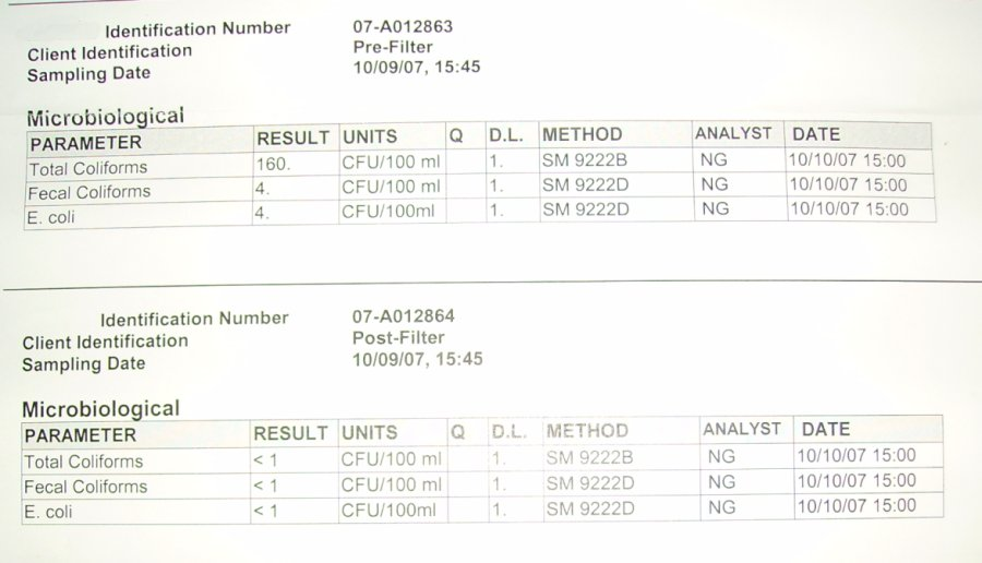Image result for water filter report